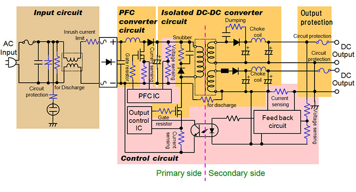 AC-DC Switching Power Supply | KOA Corporation